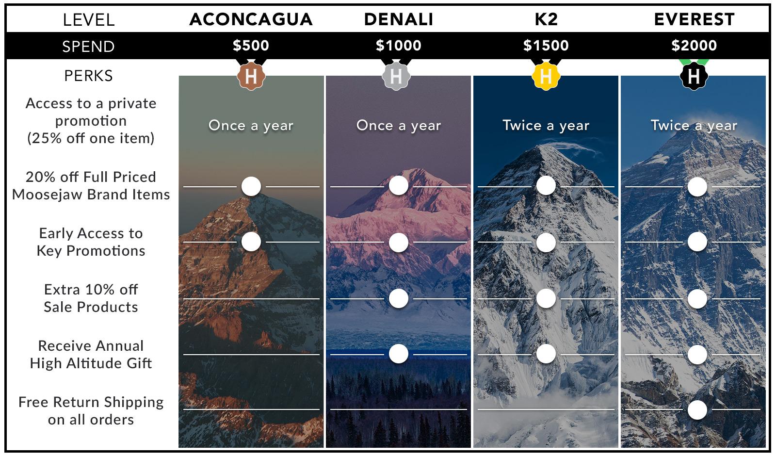 merrell canada size chart 1000