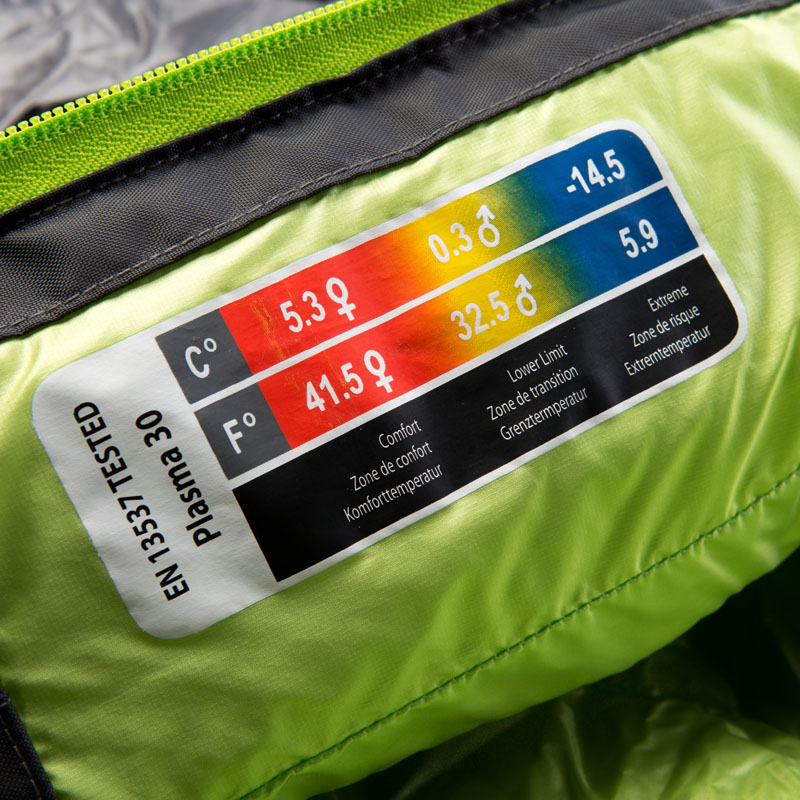Check the temperature rating of a bag before ordering.
