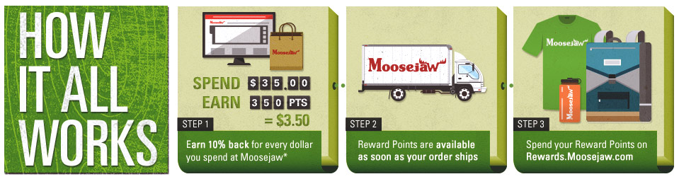 This is how Moosejaw Rewards works, you guys.